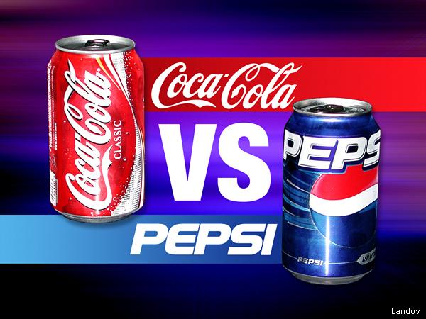 20030808 COKE VS PEPSI